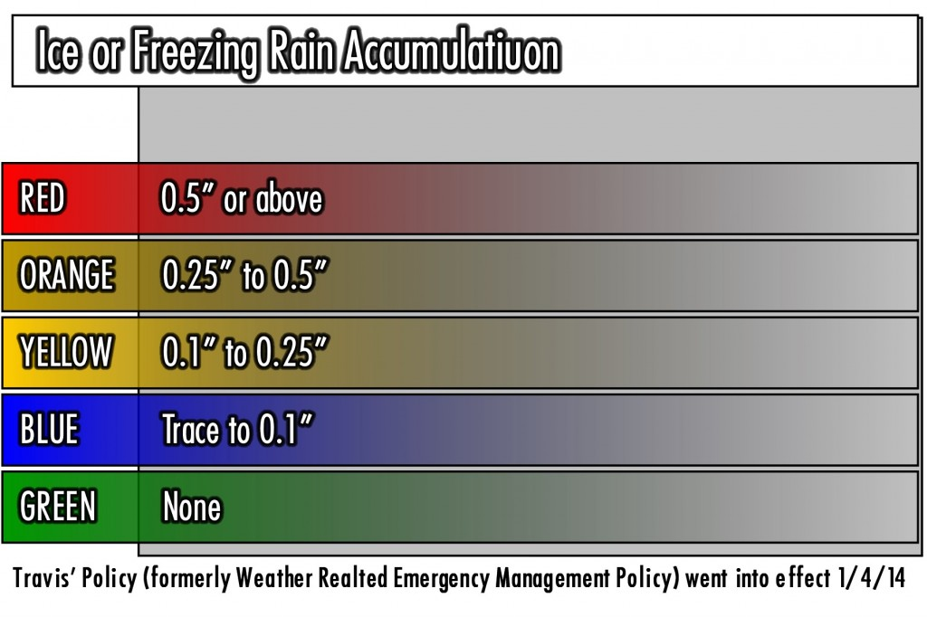 Freezing Rain Policy